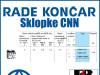 SKLOPKA/SKLOPKE CNN 9 10