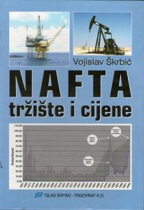 Škrbić - Nafta, tržište i cijene