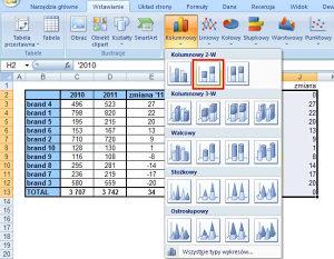 Excel, Izrada Template