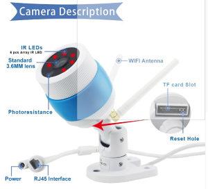 Vanjska kamera NOVO