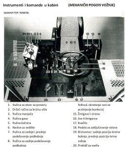 Claas Dominator 56-66-76 Uputstvo za štelovanje