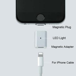IPhone Magnet Adapter Punjac