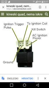 Cdi elektronika od 150cc do 300cc