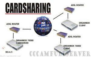 CardSharing 24/7 stabilnost!! MAXTV RADI