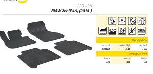 Gumene patosnice BMW 2 F46 2014+ sa fiksatorima